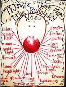 First Grade Wow: What Glows like Rudolph's Nose?