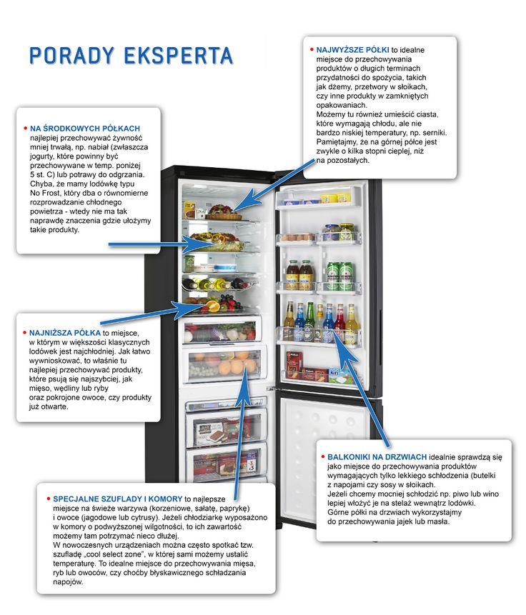 Układ produktów w lodówce
