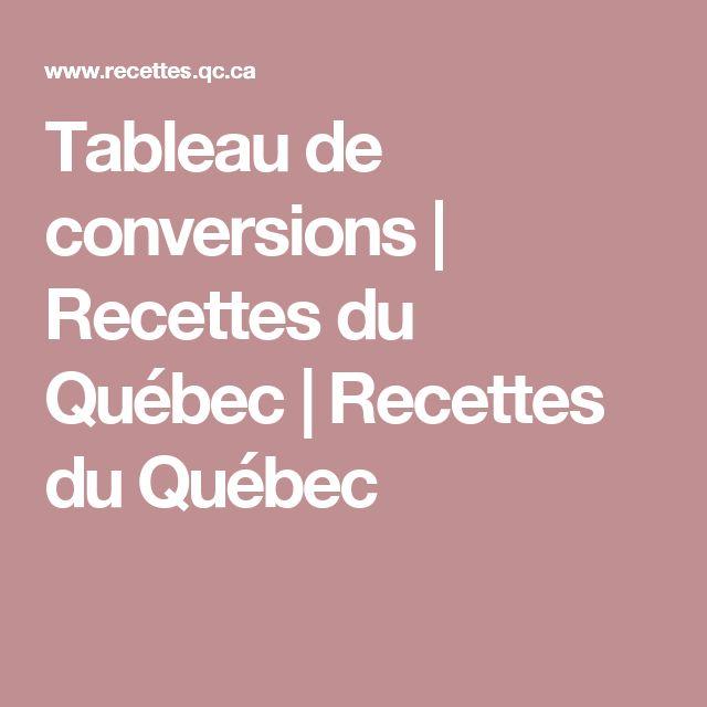 Tableau de conversions | Recettes du Québec | Recettes du Québec