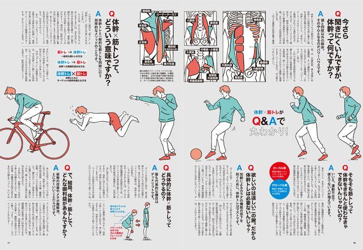 体幹×筋トレ - Tarzan No. 683 | ターザン (Tarzan) マガジンワールド