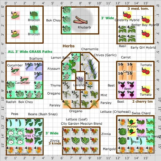Garden Plan - 2013: Square Foot Garden Plan-Full Sun