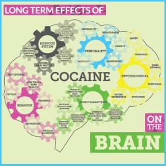long term effects and societal impacts of alcohol consumption essay Prenatal substance abuse: short- and long-term  effects of alcohol and opiate use have been studied since the  short- and long-term effects on the exposed.