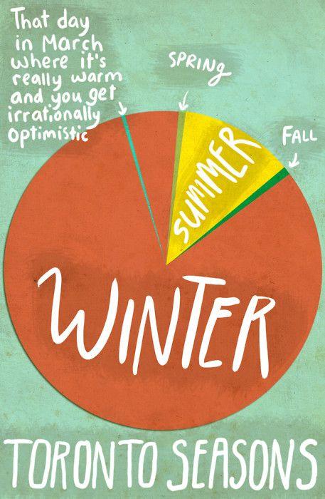 Toronto Seasons - hahaha!