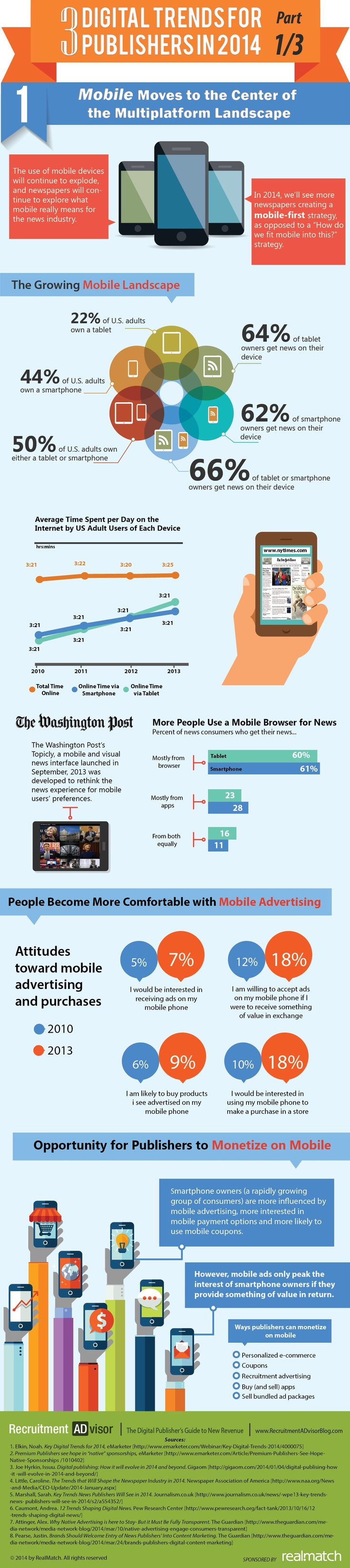 3 Digital Trends for Publishers in 2014 [Infographic] via @to morrow Knight