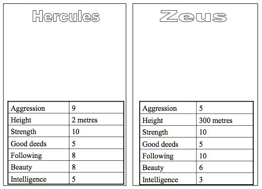Template for creating Greek Top Trumps