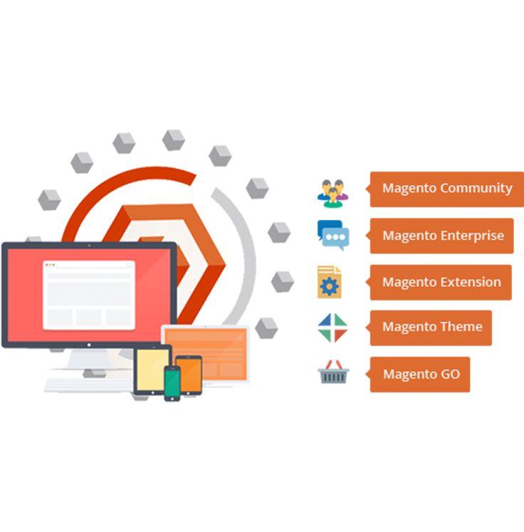 Magento ecommerce Development Web Development Web-Designs Ec