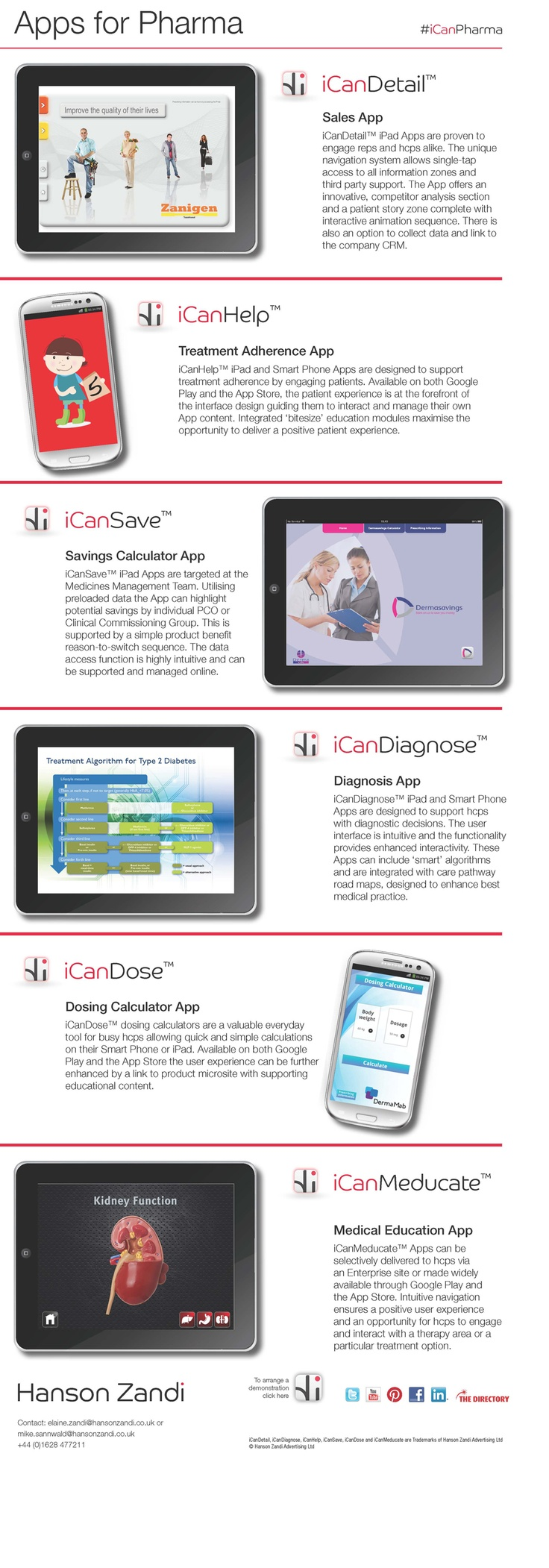A range of pharma Apps by Hanson Zandi. Click the image for full size. #pharma #digital #iCanPharma #healthcare #Apps #mobile