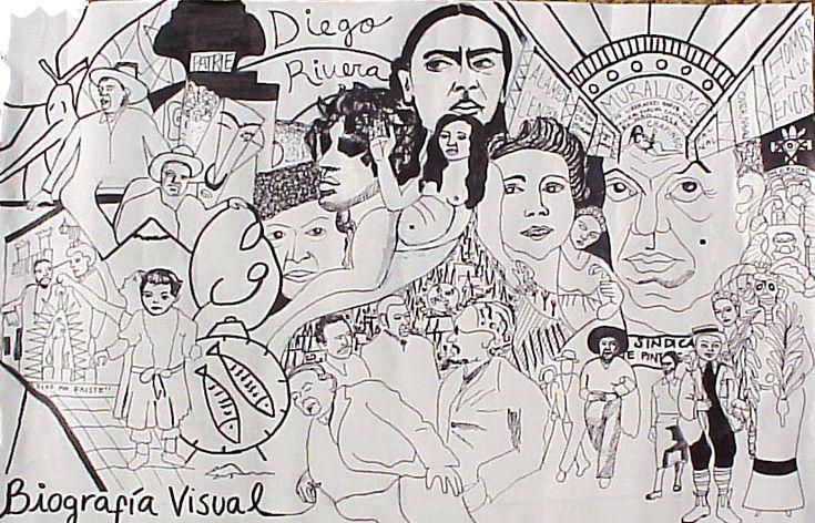 Biografia visual de Diego Rivera
