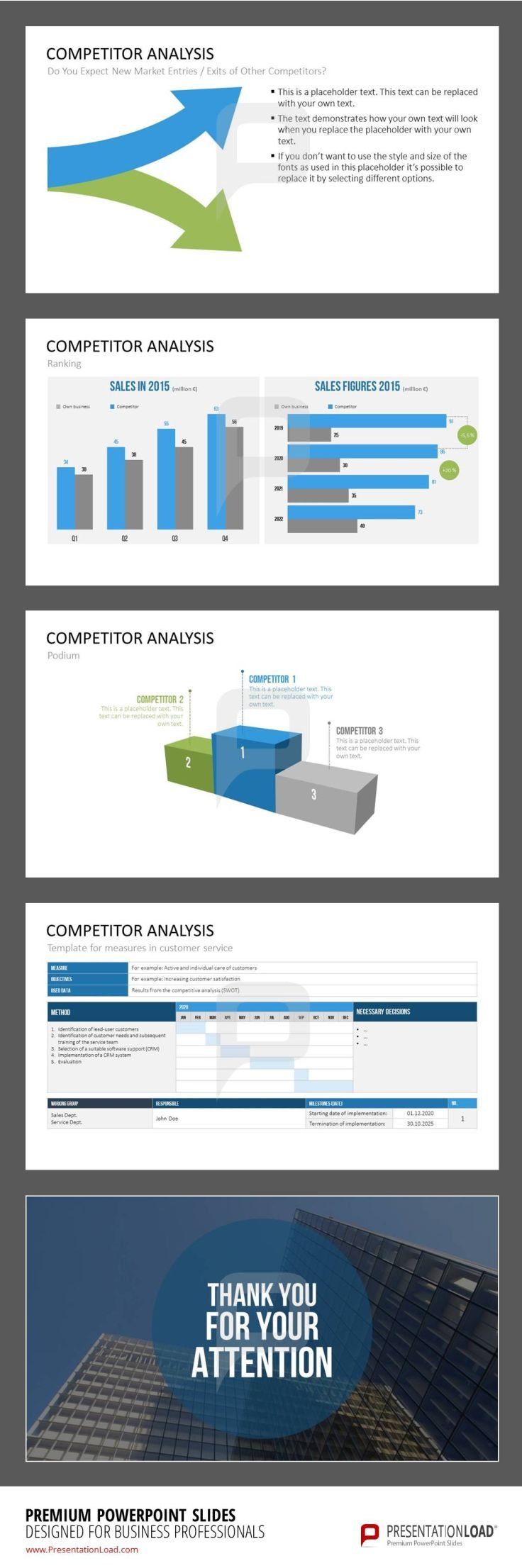 92 best images about BUSINESS ANALYSIS POWERPOINT TEMPLATES on – Business Analysis Template