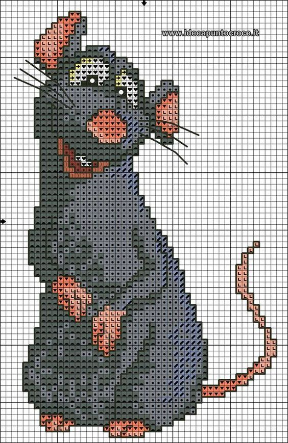Remy Ratatouille 2 Of 3: