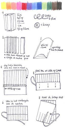 Stiften/ potloden zakje