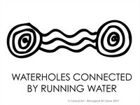 waterholes-connected.CACHE-200x150-nowatermark.gif (200×150)