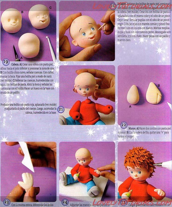 Cake Decorating Sculpting Figures : Best 25+ Fondant figures tutorial ideas on Pinterest