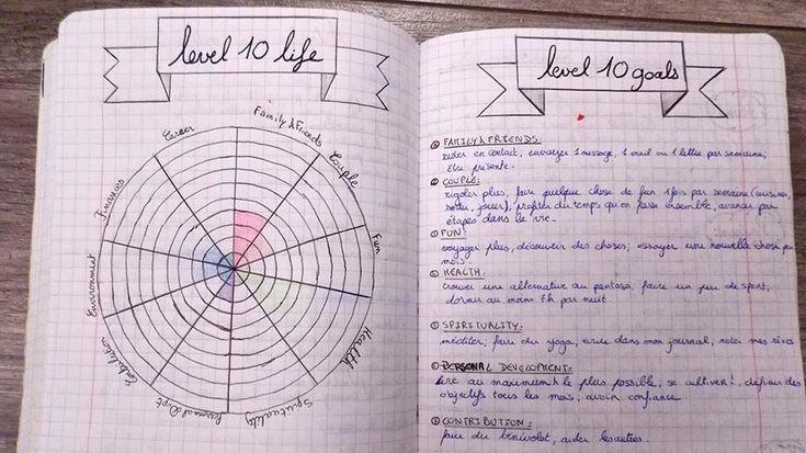Conceptualisé il y a trois ans par l'Américain Ryder Carroll, digital product designer, le Bullet Journal s'est répandu massivement en...