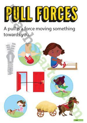 Push and Pull – Forces Posters
