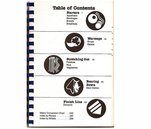 Best Table Of Contents Images On   Page Layout
