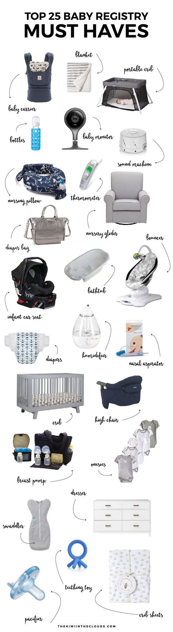 The register of the 25 best babies must have all the necessities – #Baby #Haves #Mom #R …   – ALLES