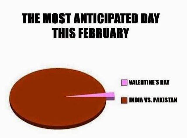 India Pakistan Match vs Valentine day.. Cricket world cup jokes, latest jokes on valentine day .. Most anticipated day of this month
