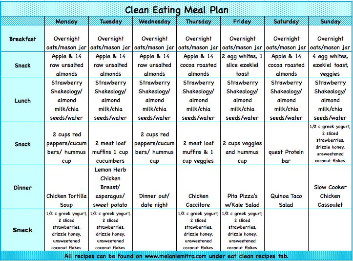 Clean Eating Meal Plan, P90X3