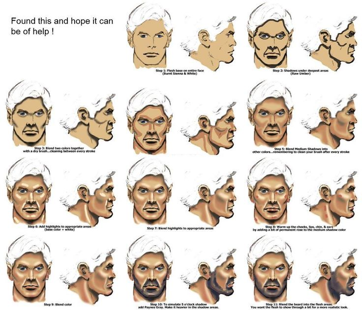 A handy guide for painting faces. Stop at almost any point in the process, and you'll still have a decent paint job.