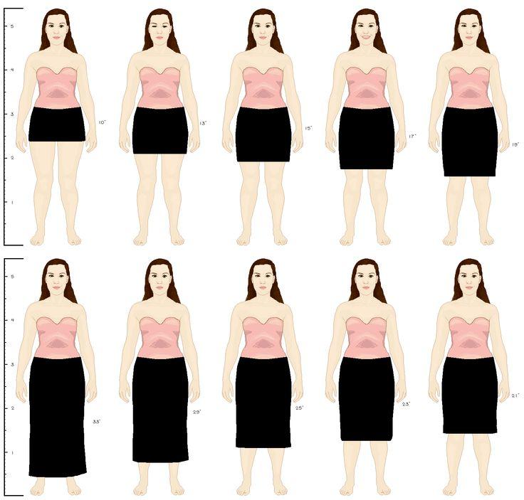 Skirt Length Diagram