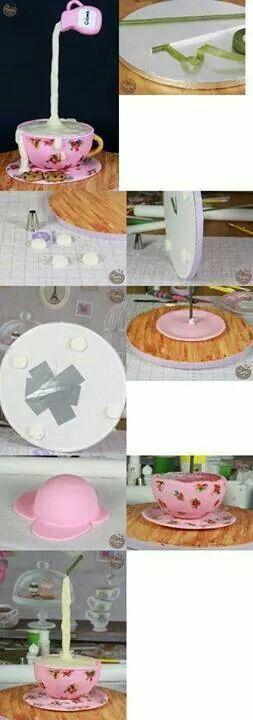 Gravity defining cake