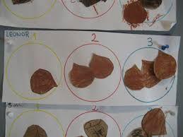 Resultado de imagem para cançaõ castanhas castanhas