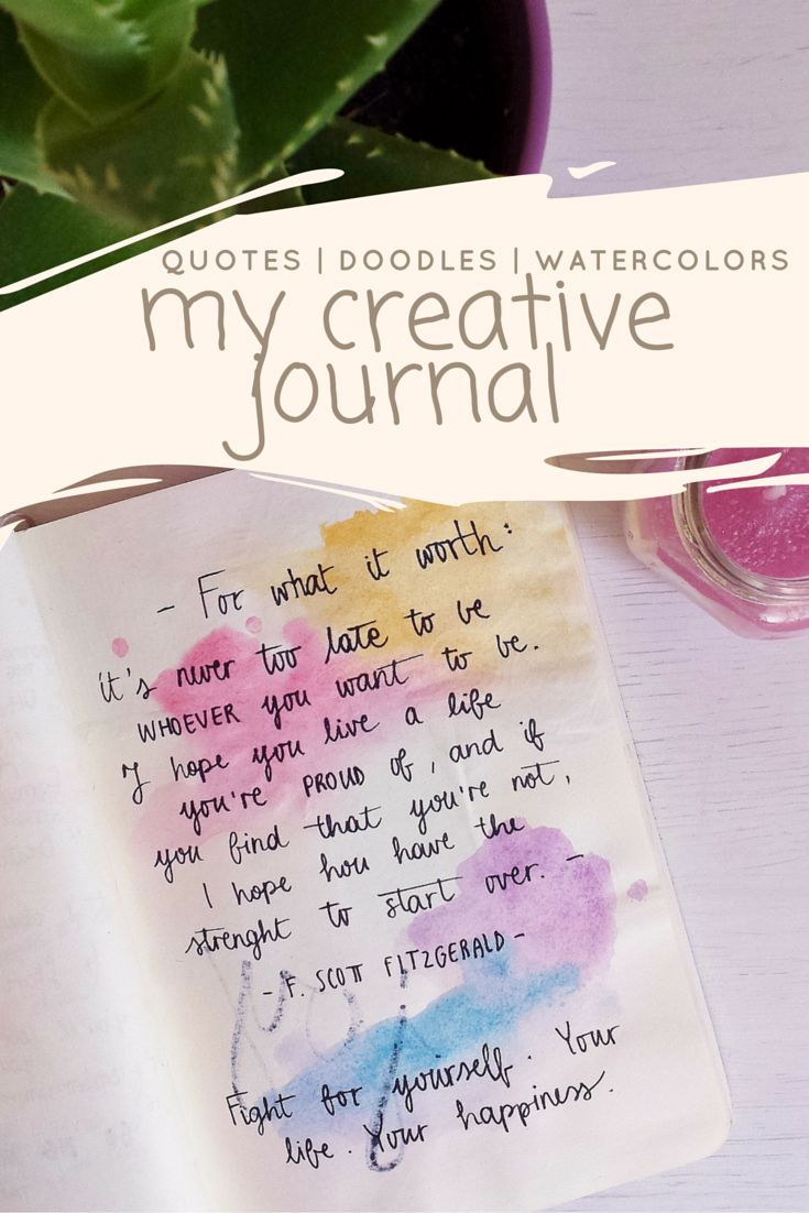 My creative journal flip-trough on…