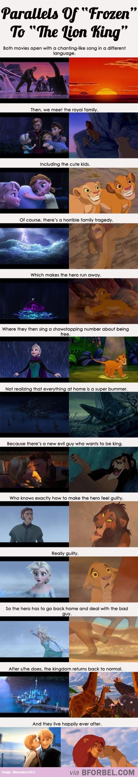 Frozen And The Lion King: Same Formula Different Movie…