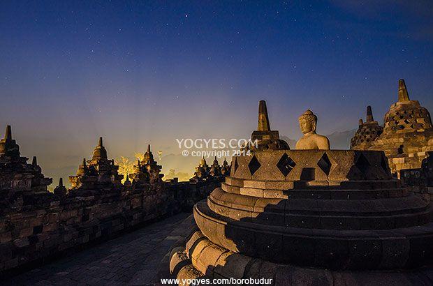 Jogja / Yogyakarta: Surga Wisatawan di Pulau Jawa, Indonesia