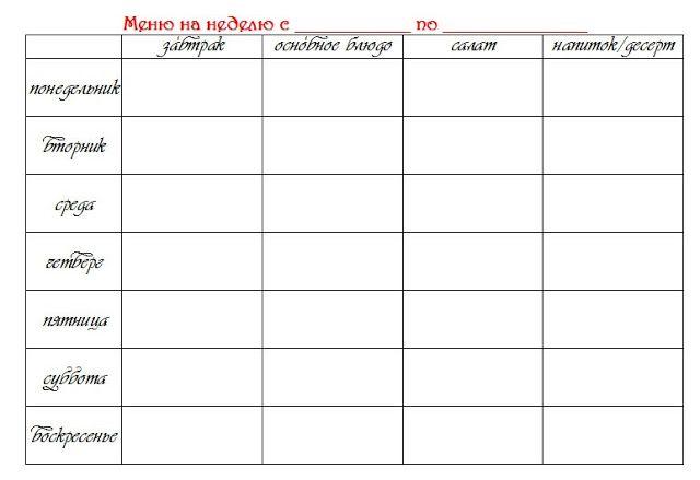 FlyLady Домашний уют: Планирование меню на неделю