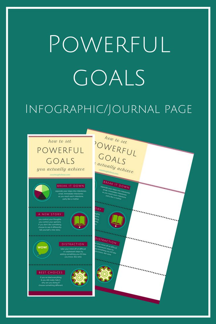 Free Goal Setting Infographic and Interactive Journal Page
