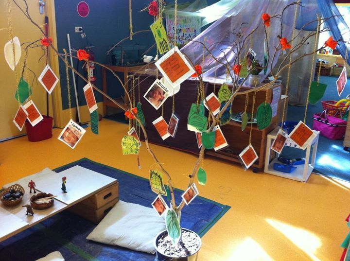 "Journey into Play: Each child is represented by their photo & a quote on the back about what it is they like to do at school, what they are good at etc. It is hung on this 'tree' to promote a sense of belonging, identity & community ("",)"