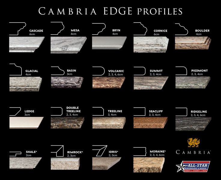 Cambria 19 Different Edge Profiles Cambria Quartz