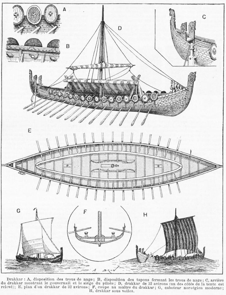 Drakkar: el barco vikingo