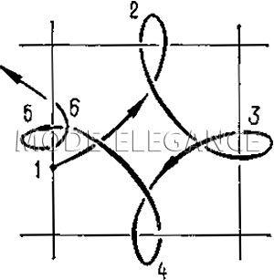 Схема выполнения паутинки