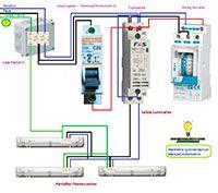 Esquemas eléctricos: Maniobra luminarias con manual automático