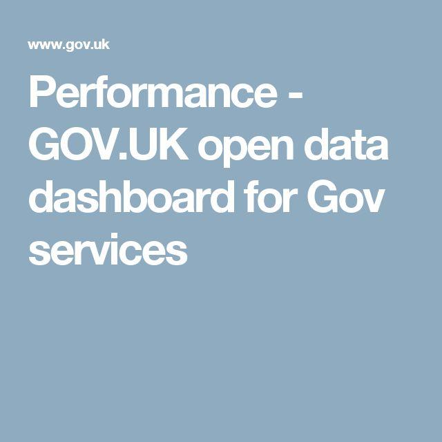 Performance - GOV.UK  open data dashboard for Gov services