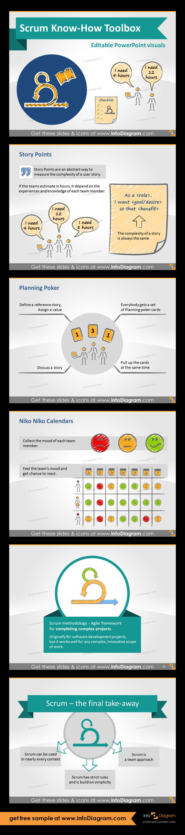 Scrum Know-How Presentation Visuals for Powerpoint. Tools and Techniques: Story Points. Planning Poker. Niko Niko Calendars, Short conclusion and quick key points. Fully editable style, text, size and colors.