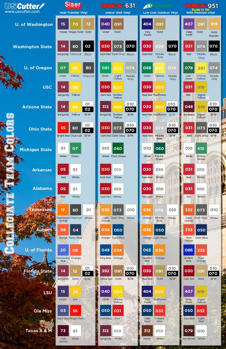 Downloadable Pdfs Of College Team Vinyl Color Chart
