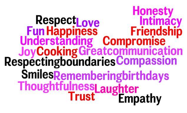 Definition av dating relation