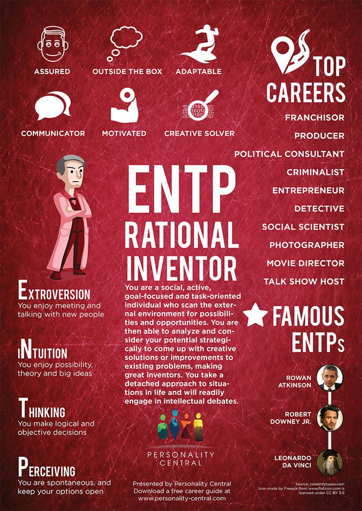 This section ENTP Personality gives a basic overview of the personality type, ENTP. For more information about the ENTP type, refer to the links below or on the sidebar.