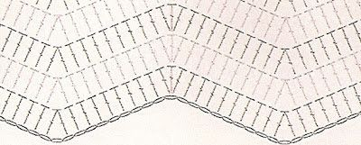 Nádherná nádherná. háčkovaná deka cik cak s grafikou a vzorem. Share - háčkování vzory zdarma