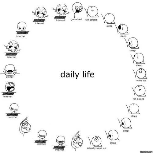 Un giorno su Internet, la vita di ogni lavoratore sul web