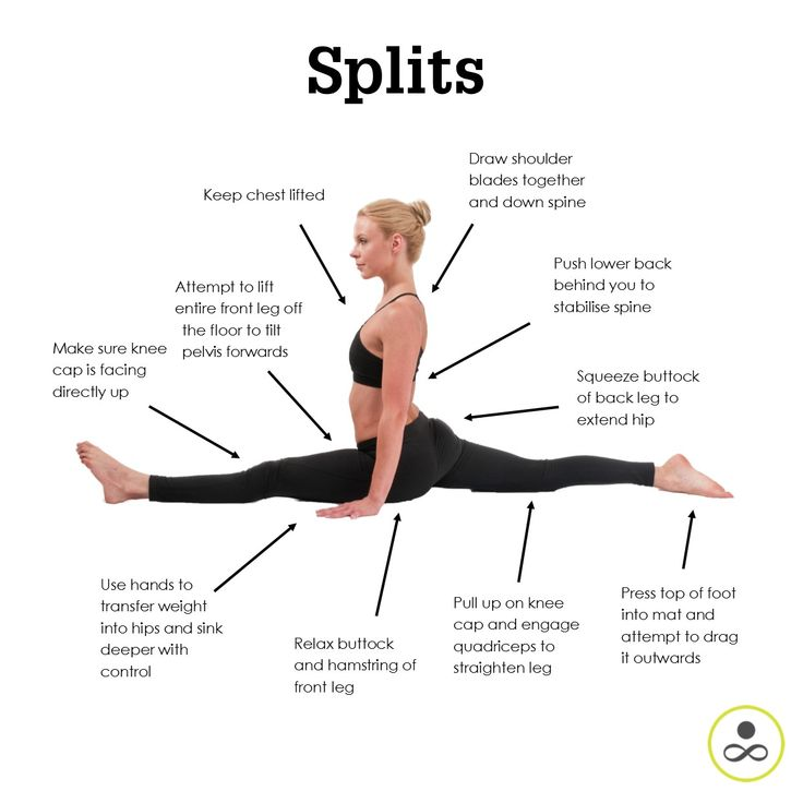 Basic Yoga Poses For Men together with Tracy Anderson May Ballet Barre likewise Billi Mucklow as well Dandayamana Dhanurasana further Bikram Yoga Postures. on bikram yoga weight loss