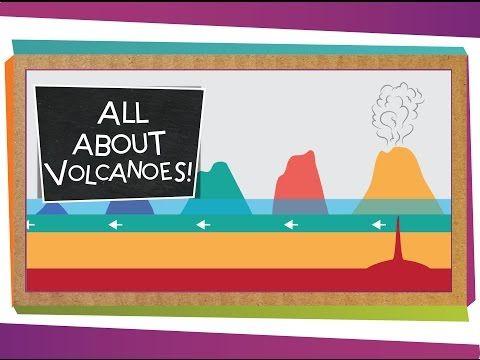 Volcanoes homework help   KS1 and KS2 geography: volcanoes   Volcanoes explained for children   TheSchoolRun