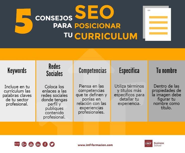 De la misma manera que utilizamos técnicas de SEO para posicionar cualquier página, es recomendable hacerlo con nuestro currículum