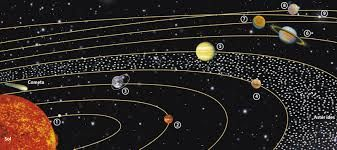 Resultado de imagen para cinturon de asteroides representacion