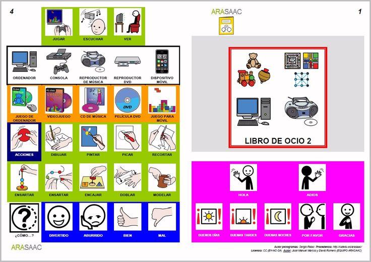Libro de comunicación aumentativa y alternativa sobre el ocio (2). Autores: J. M. Marcos y D. Romero. Pictogramas ARASAAC, elaborados por Sergio Palao.