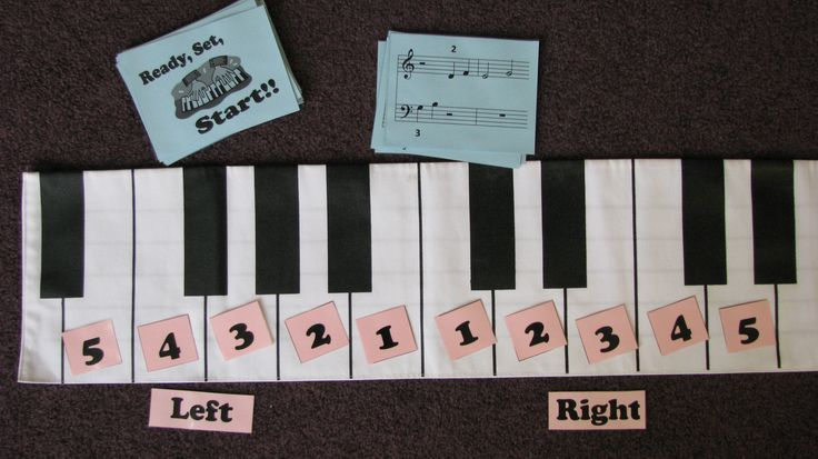 73 Best Images About Piano Lessons On Pinterest